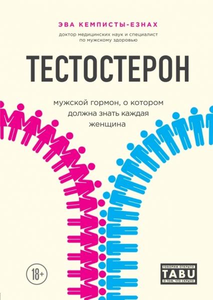 Тестостерон. Мужской гормон